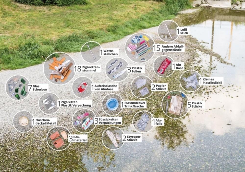Plastik in Schweizer Gewässern